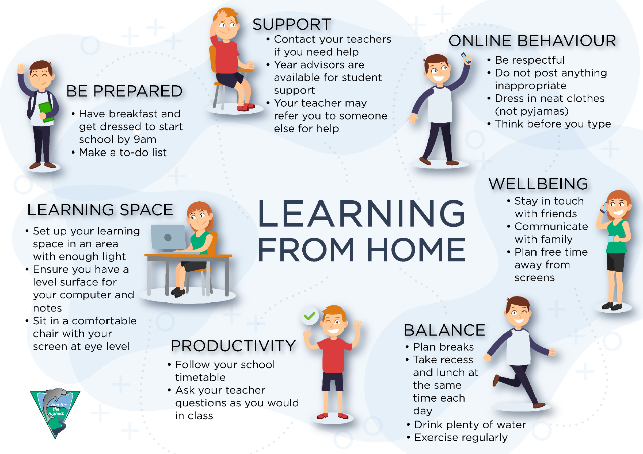 learning from home infographic